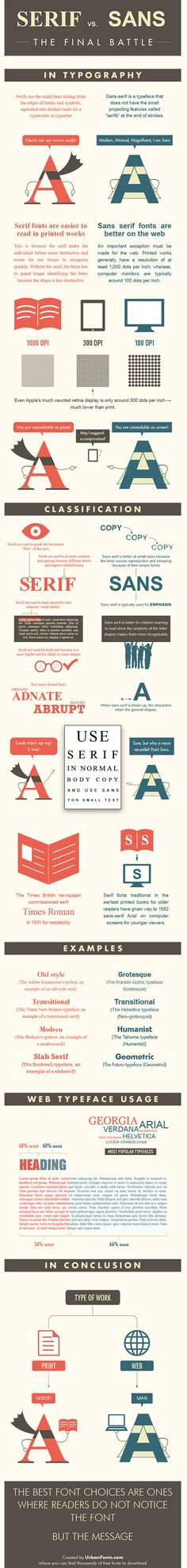 SERIF versus SANS SERIF : the final battle