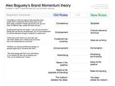 "Alex Bogusky's Brand Momentum Theory - Crispin Porter+ Bogusky ""Old Rules vs New Rules"". Corporate Branding, Business Branding, Personal Branding, Creative Communications, Branding Process, Brand Management, Brand Building, Keynote, Brand Identity"