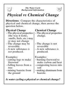 Physical and Chemical Changes Write and Draw Worksheet ...