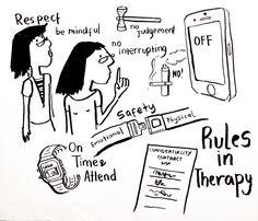 Art Therapy Group Rules #arttherapy #arttherapygroup #rules #illustration #arttherapyjakarta