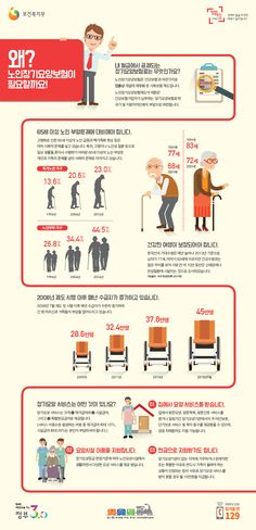노인장기요양보험(ᄋ