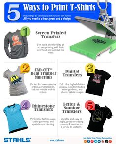 Starting a T-shirt business is easy and inexpensive with a heat press. There are 5 different heat printing methods to choose from: Screen Printed Transfers, CAD-CUT Heat Transfer Materials, Digital Full-Color Transfers, Rhinestone Transfers, and Heat Pr