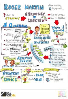 Play to Win: The Roger Martin Sketchnote