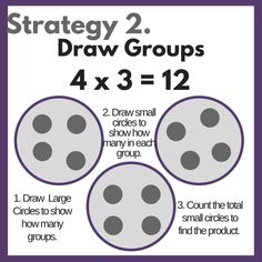 Multiplication can be challenging for kids to learn and for teachers to teach! Here are a few tips to make teaching multiplication easier. Multiplication Strategies, Teaching Multiplication, Math Strategies, Teaching Math, Math Math, Maths, Math Fractions, Math Games, Multiplication Problems