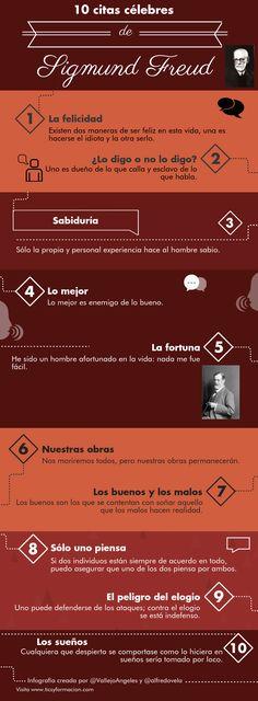 Hola: Una infografía con 10 citas célebres de Sigmund Freud. Infografía realizada con Piktochart. Un saludo