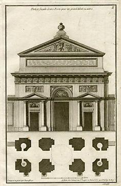 French Architectural Facade Studies. Jean-Francois de Neufforge (1714-1791) (artist and engraver). Recueil élémentaire d'architecture. Paris: 1757-68, 1772-80. Copperplate engravings.