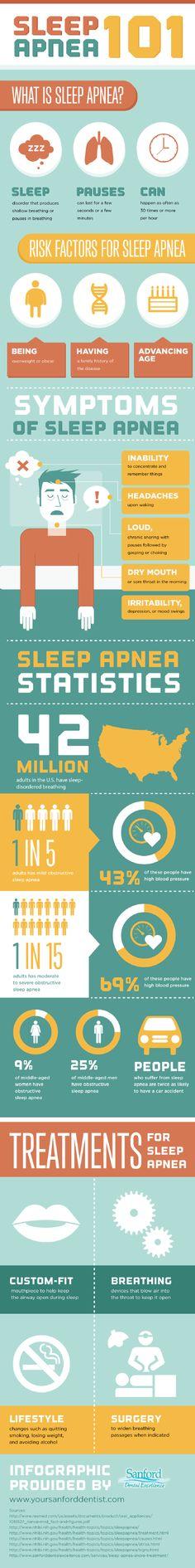 Sleep Apnea 101 #Infographics #Health #Image — Lightscap3s.com