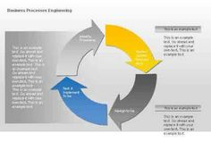 Business Processes Engineering Diagram - YouTube Process Engineering, Diagram Chart, Loyalty, Business, Videos, Youtube, Store, Business Illustration, Youtubers