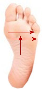 symptoms of neuropathy in feet and legs