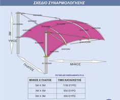 Τιμοκατάλογος - Σχέδιο Συναρμολόγησης