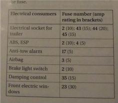 2012 Jetta TDI Fuse Diagram in the handbook anymore