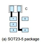App note: Best design and layout practices for SiTime oscillators