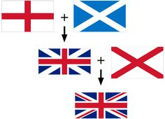 Flags of the Union Jack.