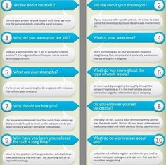 Common interview questions, good to know the answers before you go!