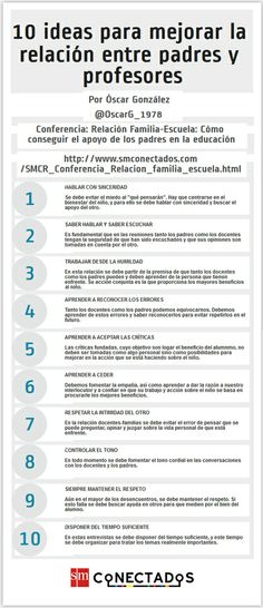 10 ideas para mejorar la relación entre padres y profesores #infografia #infographic #education | Aprendiendoaenseñar | Scoop.it