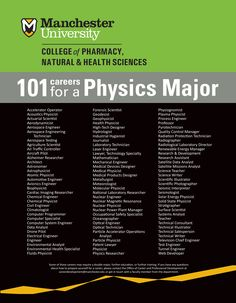 online college courses 5 Signs You Need to Get a New College List College List, College Success, College Courses, Student Success, Education College, How To Study Physics, Physics And Mathematics, Physics 101, Physics Lessons