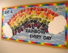 Nutrition+Bulletin+Boards | Health & Nutrition Bulletin Boards and Classroom Ideas ...