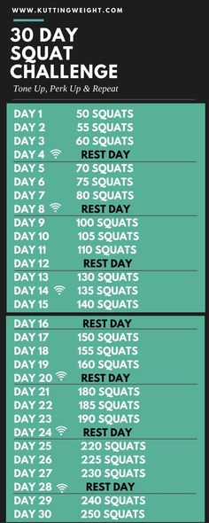 """Start this year on the right foot. Jump-start your fitness exercises with a challenge.  Try our 30 Day Squat Challenge. """"Tone Up, Perk Up & Repeat #KWChallenge   For more exercises, tips and motivation visit http://kuttingweight.com  30 Day Squat Challenge Fitness Workout - 30 Day Fitness Challenges"""
