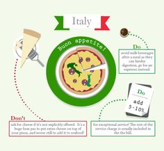 Table manners in Italy
