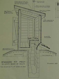 Image detail for -outhouse design | Dwelling Places