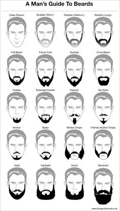 Three-day beard, full beard, mustache - the groom wears a beard! - Three-day beard, full beard, mustache – the groom wears a beard! Says Yes Wedding Blo - Beards And Mustaches, Moustaches, Real Men Real Style, Real Man, Epic Beard, Full Beard, Men Beard, Goatee Beard, Mens Beard Shapes