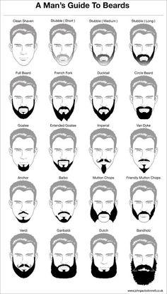 best beard shapes - Google Search
