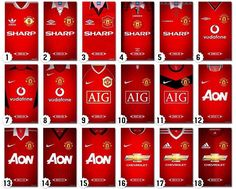 Manchester United shirts over the years.....