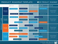 Strategic Plan Timeline Template Best Of Five Phase Agile software Timeline Roadmap Powerpoint It Management, Business Management, Business Planning, Product Management Tools, Technology Roadmap, Strategic Planning Template, Marketing Strategy Template, Strategy Map, Schools In America