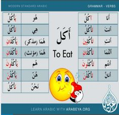 10 slides of Learn Verbs In Modern Standard Arabic by Arabeya Arabic Language Center Arabic Verbs, Arabic Phrases, Quran Arabic, Arabic Sentences, Arabic Alphabet Letters, Arabic Alphabet For Kids, Modern Standard Arabic, Learn Arabic Online, Arabic Lessons