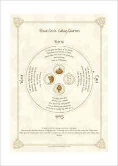 Ritual Circle Calling quarters by NaturalMagicArt on Etsy