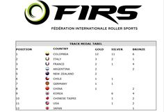 TRACK MEDAL TABLE