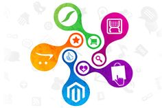 Promind IT is affordable CMS web Development Company in Chennai and its surrounding area. Our professional team is always use advance technology services in CMS. Visit:  goo.gl/tewZHy