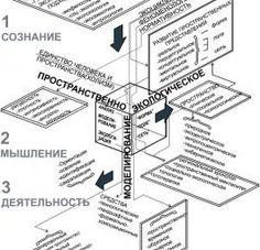 Экологическая топология в архитектуре. Экологический портал Зеленая жизнь www.zelife.ru