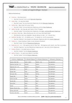 Unregelmäßige verben (b2) Make It Simple, Names, Author, Learning, Irregular Verbs, Grammar, Deutsch, School, Children