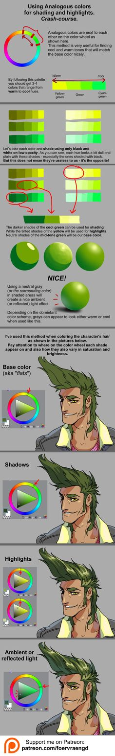 Color theory Analogous: CRASH COURSE by FOERVRAENGD on DeviantArt using the colour details and how the colours works itself to compliment or contrast Painting Tips, Painting & Drawing, Digital Art Tutorial, Color Studies, Elements Of Art, Teaching Art, Art Tips, Color Theory, Art Tutorials