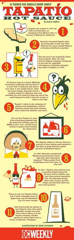 10 Facts You Should Know about Tapatio Hot Sauce [infographic]