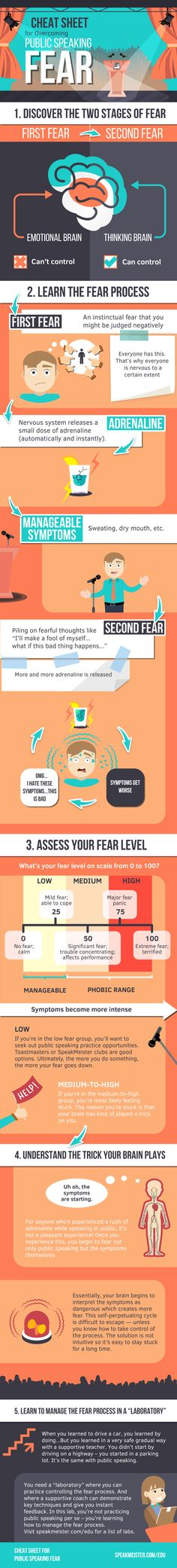 How to Overcome Public Speaking Fear Infographic - http://elearninginfographics.com/how-to-overcome-public-speaking-fear-infographic/