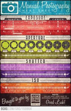 #photography #tutorial #cheat sheet