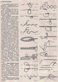 Всем, кто вяжет, дарю старые идеи для новых работ Basic Embroidery Stitches, Felt Embroidery, Embroidery Techniques, Cross Stitch Embroidery, Embroidery Patterns, Pattern Drafting, Needlepoint, Needlework, Sewing