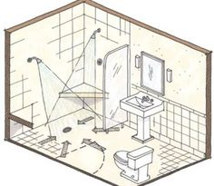 Pics Of small bathroom design layout ideas