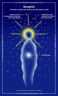 There are many different types of angels and they exist in a hierarchy of spiritual strength. Most don't have wings, but sometimes they provide guidance. Angels Among Us, Angels And Demons, Auras, Reiki, Angel Hierarchy, Types Of Angels, Seraph Angel, Seraphin, I Believe In Angels