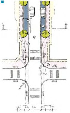 street measurements // Manual for Streets