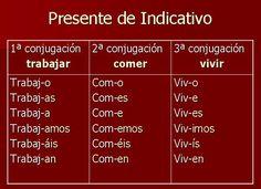 #aprender #conjugación #verbos