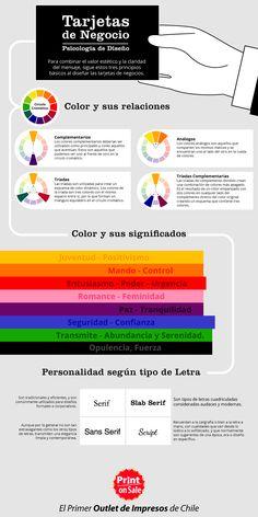Para combinar el valor estético y la claridad del mensaje, sigue estos tres principios básicos al diseñar las tarjetas de negocios...