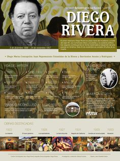 If Diego Rivera is the best artist Mexico has, well, qué triste. He makes me vomit. Ap Spanish, Spanish Culture, Spanish Lessons, Mexican Artists, Spanish Artists, Art Espagnole, Clemente Orozco, Hispanic Art, Spanish Classroom