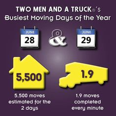 Busiest Moving Days of the year!