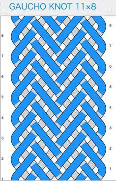 パラコードの編み方 / すぐ編める! ガウチョノット、タークスヘッド | paracord lovers/パラコードラヴァース