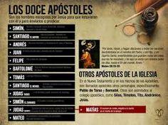 Resultado de imagen para Infografías cristianas