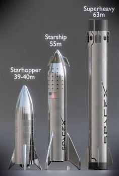 SpaceX big ships in development. Thanks to Elon Musk. SpaceX-Großschiffe in Entwicklung. Vielen Dank an Elon Musk. Spaceship Design, Spaceship Concept, Elon Musk Spacex, Spacex Starship, Aerospace Engineering, Space Race, Space And Astronomy, Space Program, Transporter