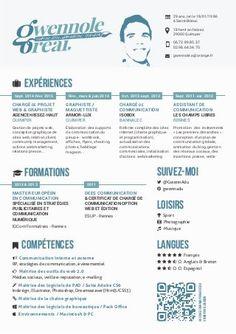 Cv Gwennole Oréal - Chargé de communication & graphiste